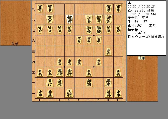矢倉3五歩早仕掛け