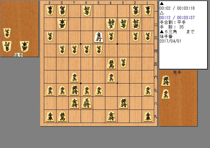 4五桂急戦