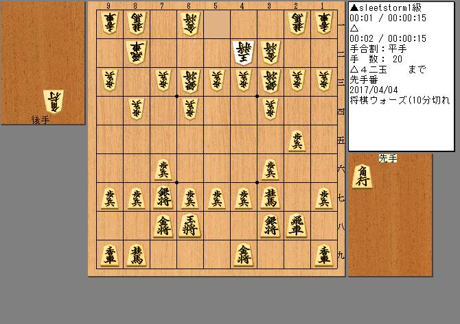 角換わり4五桂急戦