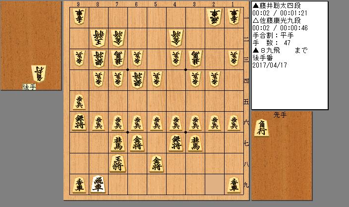 藤井聡太四段vs佐藤康光会長