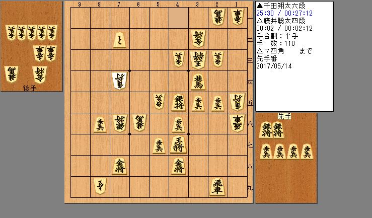 千田六段vs藤井四段