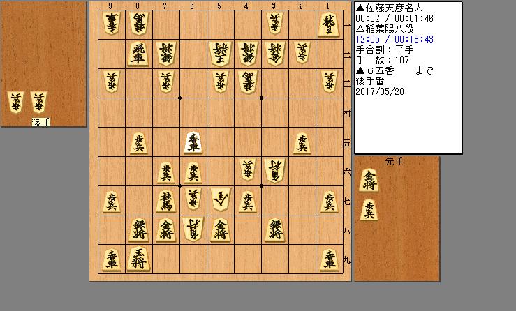 佐藤名人vs稲葉八段