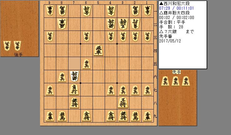 西川六段vs藤井四段
