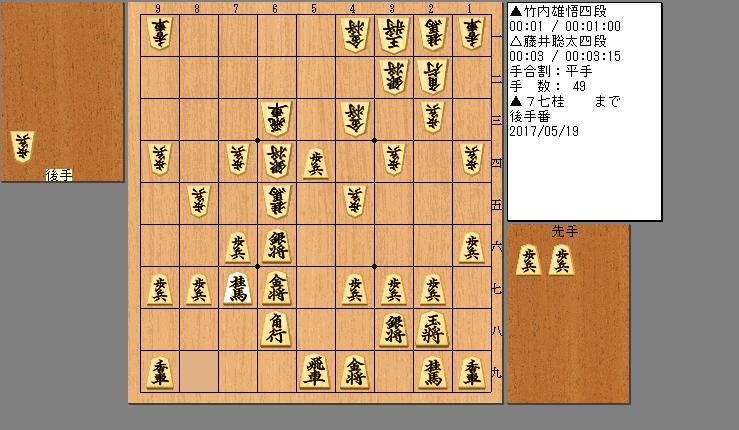 藤井聡太四段vs竹内雄悟四段