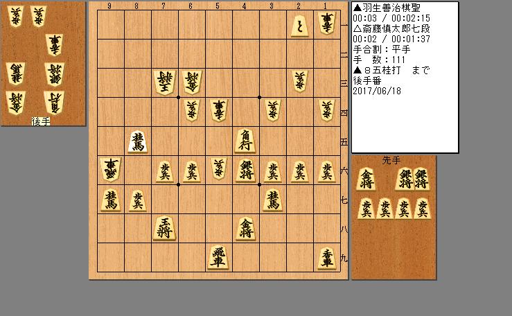 羽生善治棋聖vs斎藤慎太郎七段