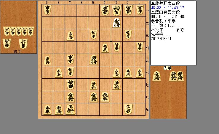 藤井聡太四段vs澤田真吾六段