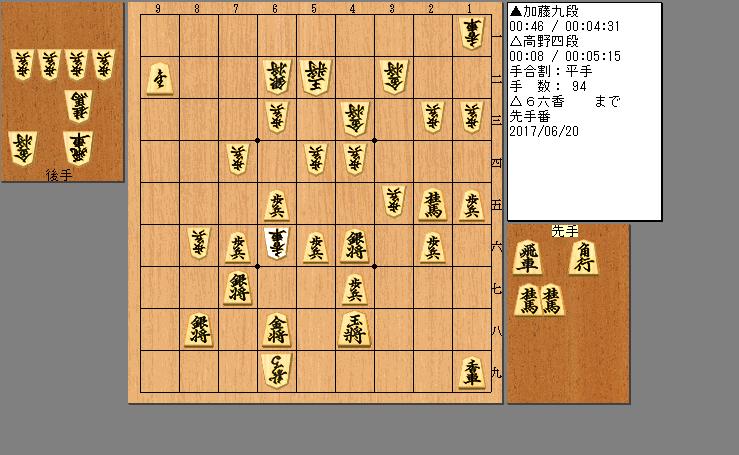 加藤一二三九段vs高野智史四段