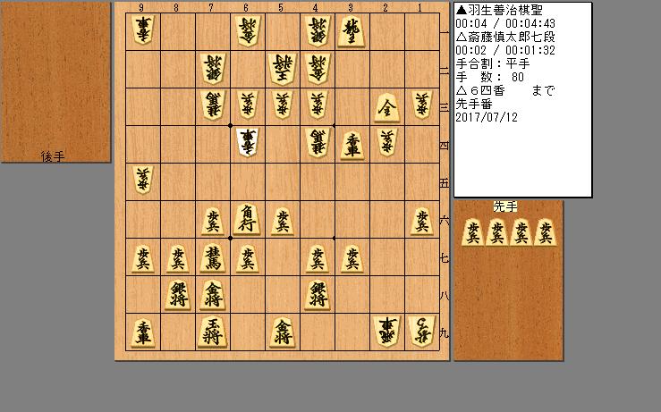 棋聖戦4局