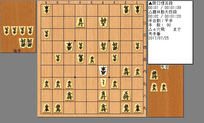 阪口五段vs藤井四段