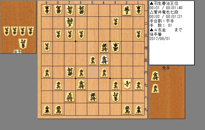 羽生王位vs菅井七段