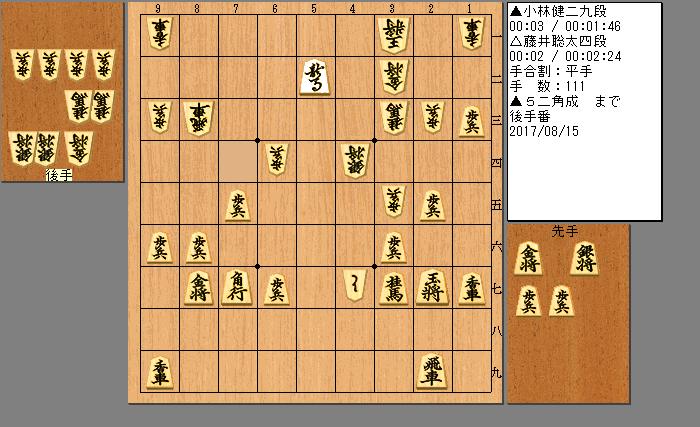 藤井聡太四段vs小林健二九段