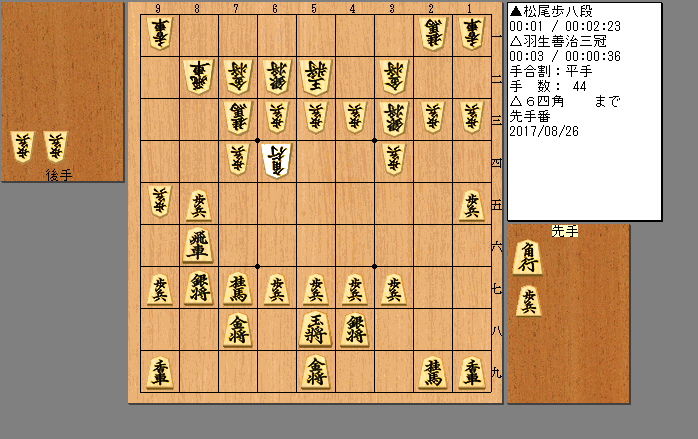 羽生三冠vs松尾八段