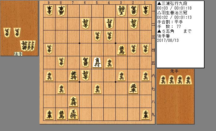 羽生三冠vs三浦九段