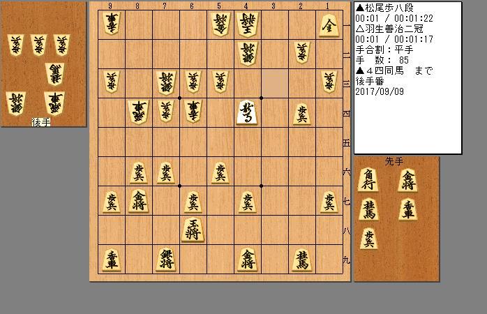 羽生二冠vs松尾八段
