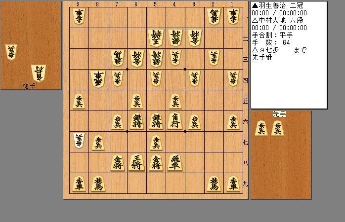 羽生王座vs中村六段