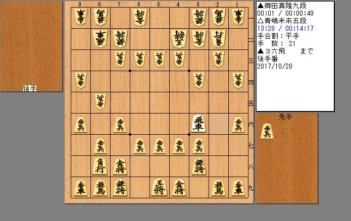 青嶋五段vs郷田九段