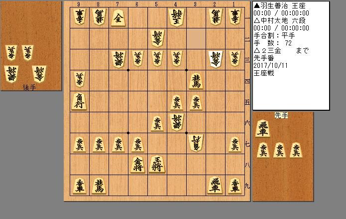 羽生vs中村