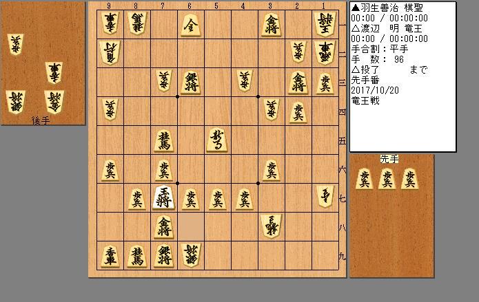 羽生棋聖vs渡辺竜王