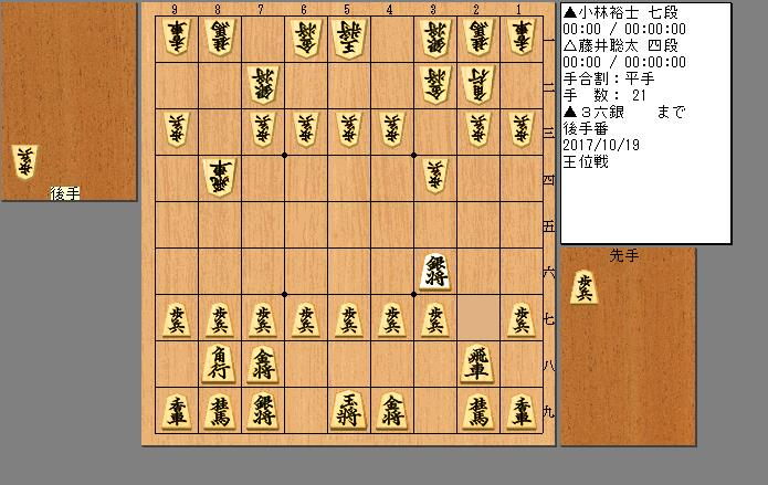 藤井四段vs小林七段