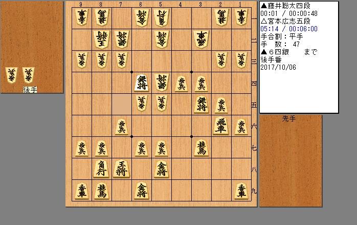 藤井聡太四段vs宮本広志五段
