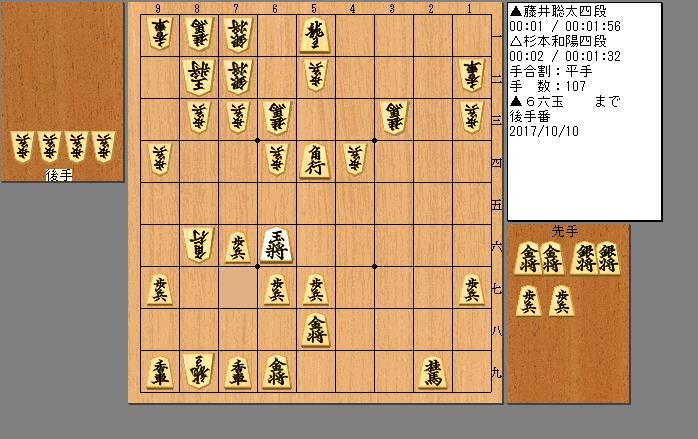 藤井四段vs杉本四段