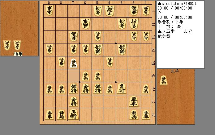 右四間飛車vs総矢倉