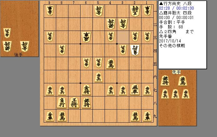 藤井四段vs行方八段