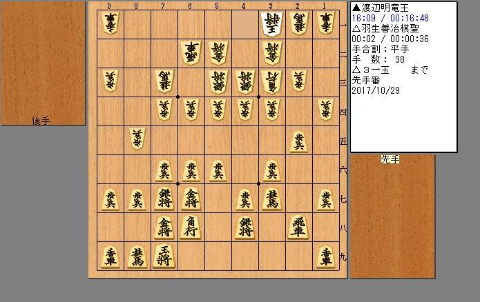 渡辺明竜王vs羽生善治棋聖