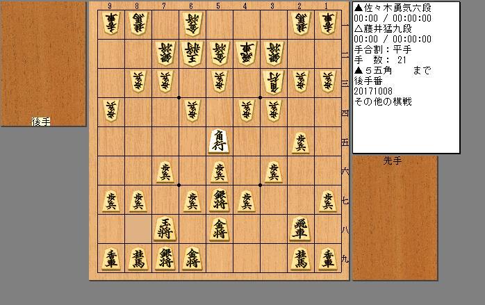 藤井九段vs佐々木六段