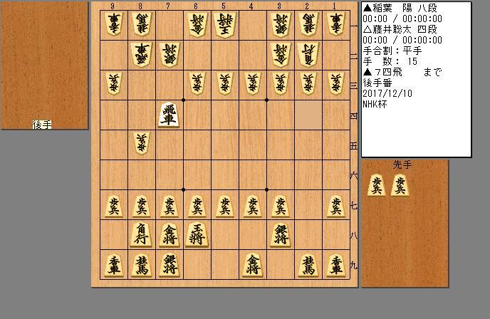 稲葉八段vs藤井四段