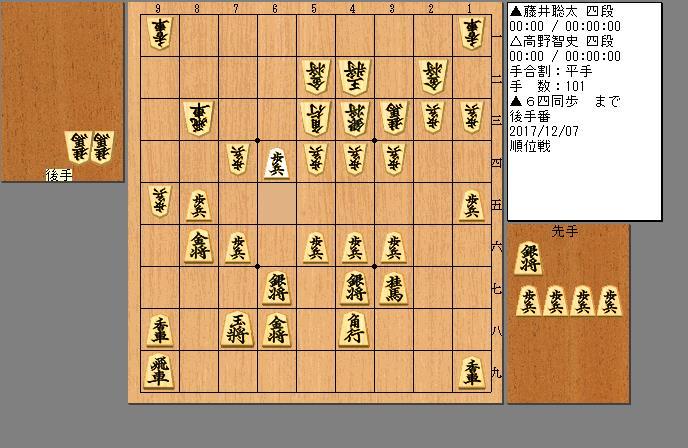 藤井四段vs高野四段