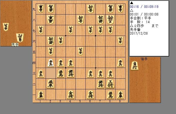 飯島流引き角戦法