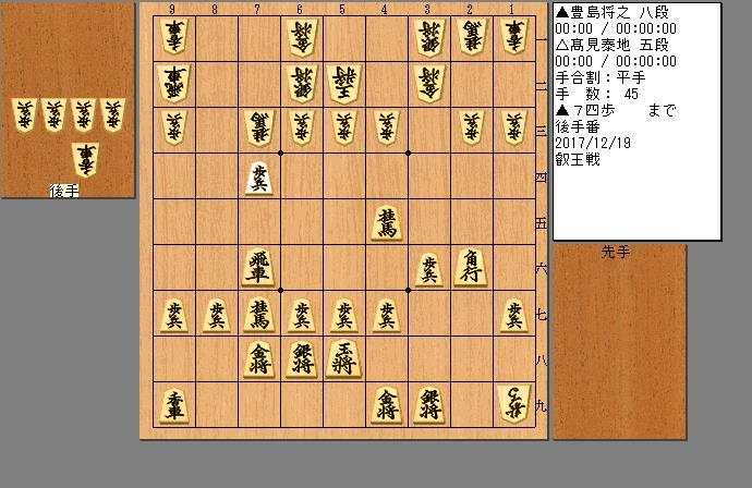 高見五段vs豊島八段