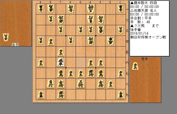 藤井四段vs佐藤名人
