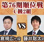 順位戦 藤井聡太四段vs矢倉規広七段の棋譜と結果!四間飛車vs居飛車穴熊