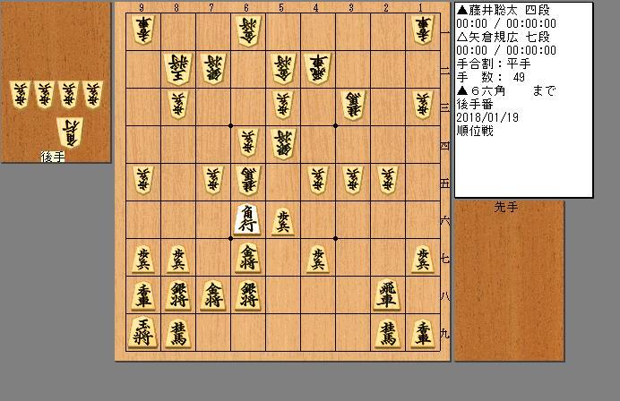 藤井四段vs矢倉七段