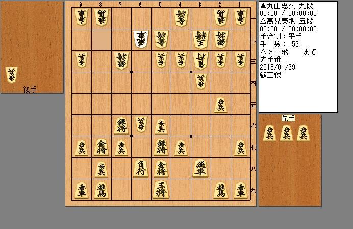 丸山九段vs高見五段