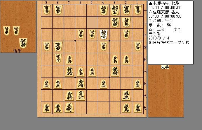 佐藤名人vs永瀬七段