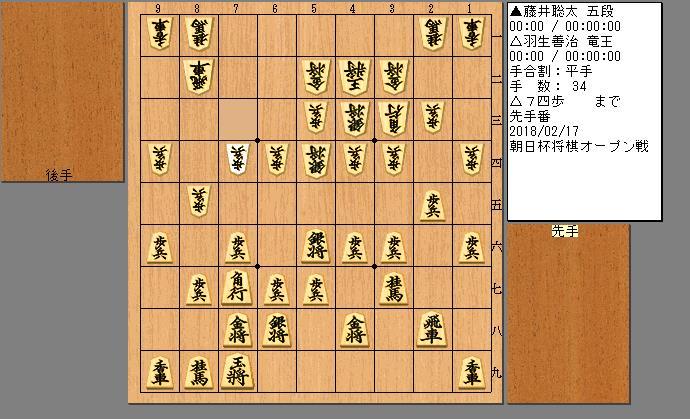 羽生二冠vs藤井五段