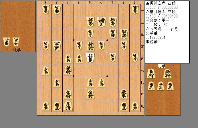 藤井四段vs梶浦四段