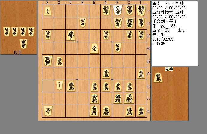 南九段vs藤井五段
