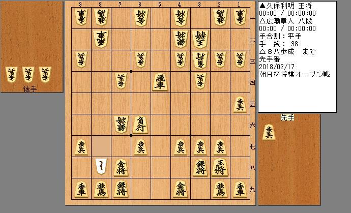 久保王将vs広瀬八段