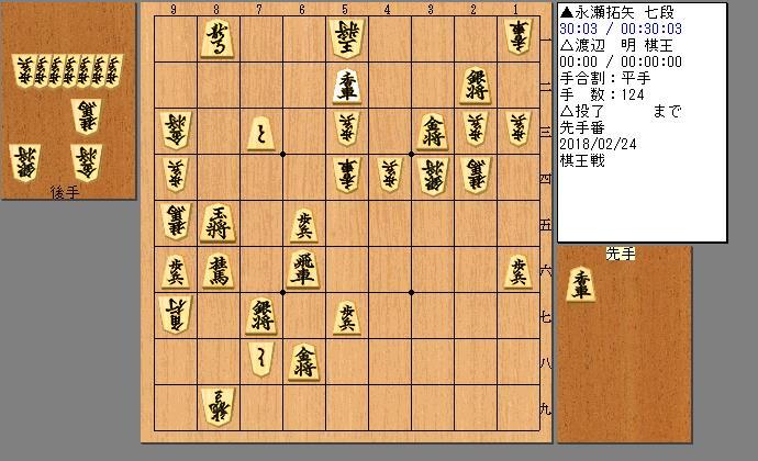 渡辺棋王vs永瀬七段