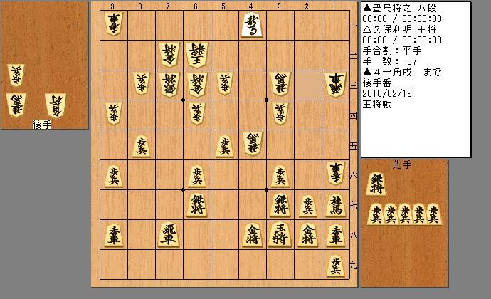 豊島八段vs久保王将