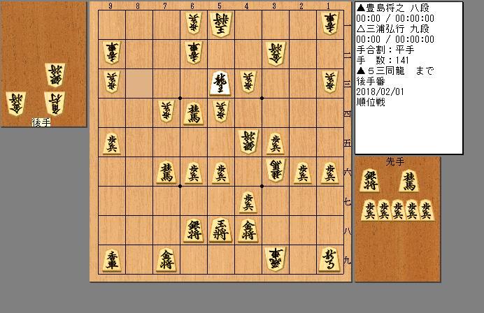 豊島八段vs三浦九段