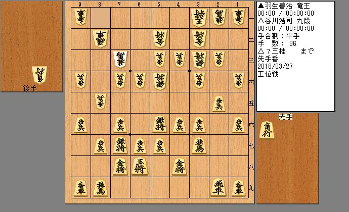 羽生二冠vs谷川九段