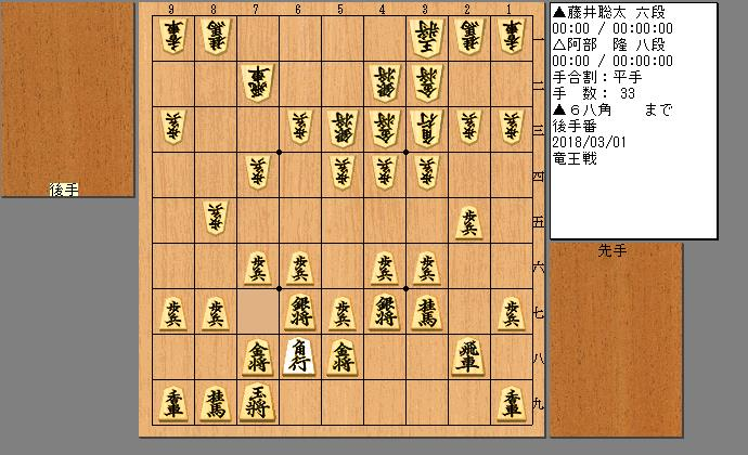 藤井六段vs阿部八段