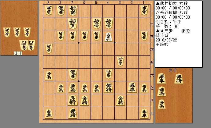藤井六段vs糸谷八段