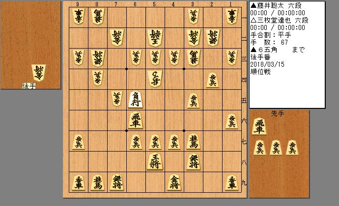 藤井六段vs三枚堂六段