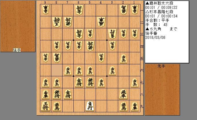 藤井六段vs杉本七段